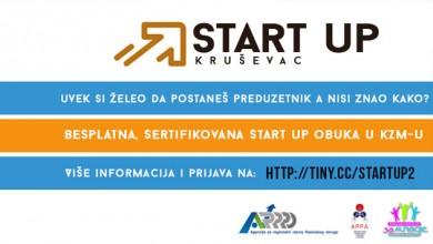 Radionica StartUp preduzetništva za mlade u Klubu za mlade Kruševac